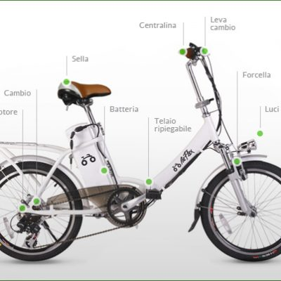Noleggio e-bikes